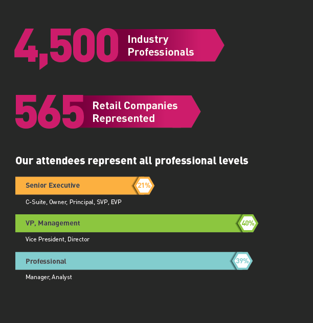 4500 industry professionals. 565 retail companies represented. Our attendees represent all professional levels.